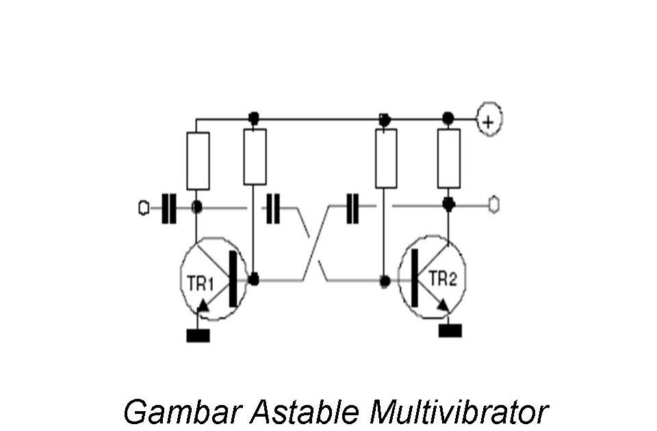 blog tugas rachma  multivibrator