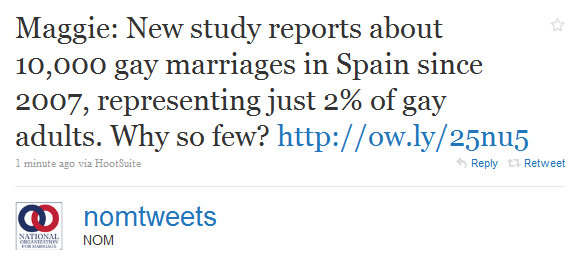 MaggieTweet A new study by a Spanish gay rights group reports that about 10,000 gay ...