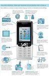 Funciones del celular.