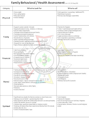 family health assesment Family health assessment paper essay sample family is an important unit in the community system family should be thought of as a unit, in which each person within the family has their own unique role.