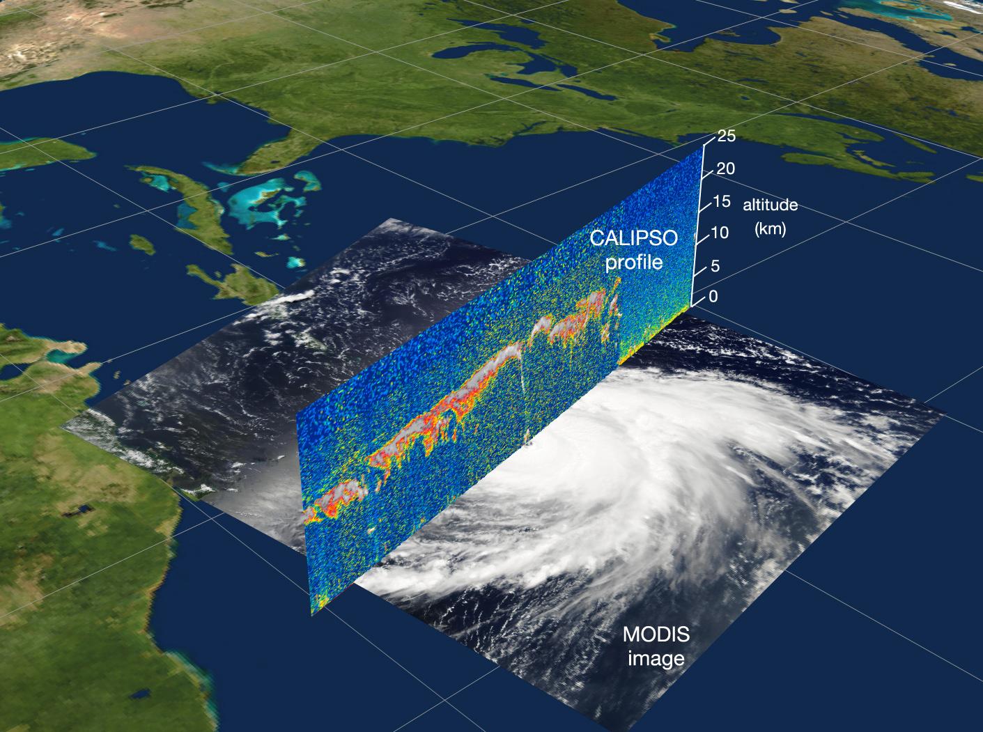 Nasa Satellites Under Pressure Stormy Weather Sensor For