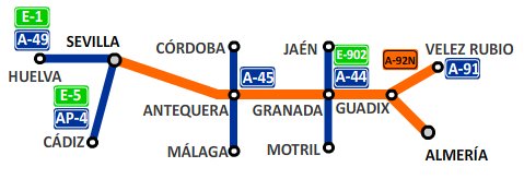 MAJOR ROAD NETWORK OF ANDALUSIA - PRINCIPAL RED DE CARRETERAS DE ANDALUCÍA