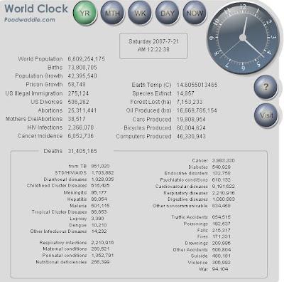 El Reloj del Mundo