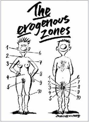zonas erógenas do homem e da mulher
