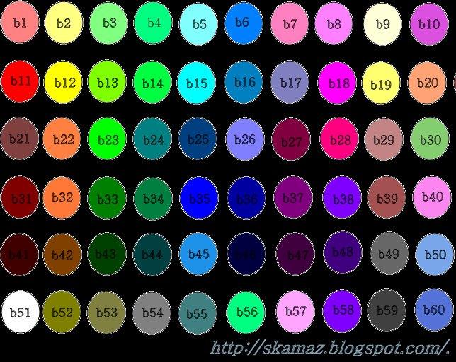 Kod2 warna