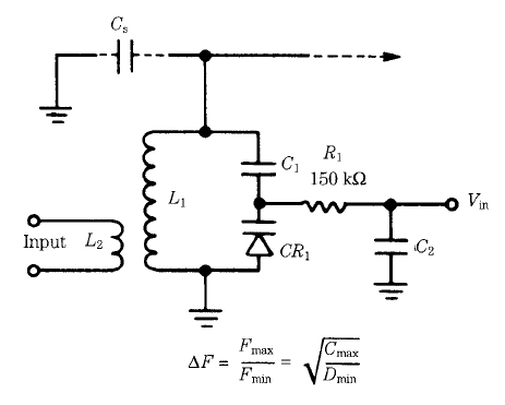 variable capacitors in rf circuits