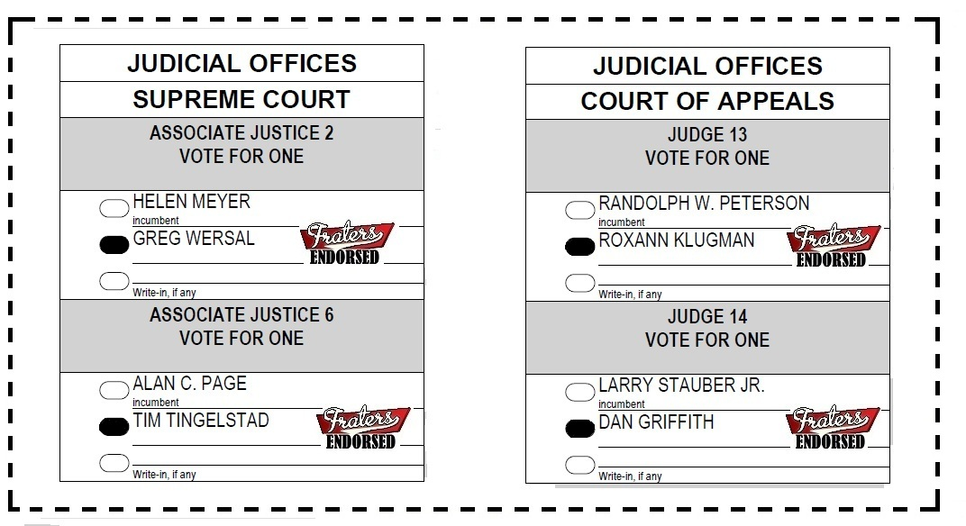 Funky Nomination Ballot Template Picture Collection - Examples ...