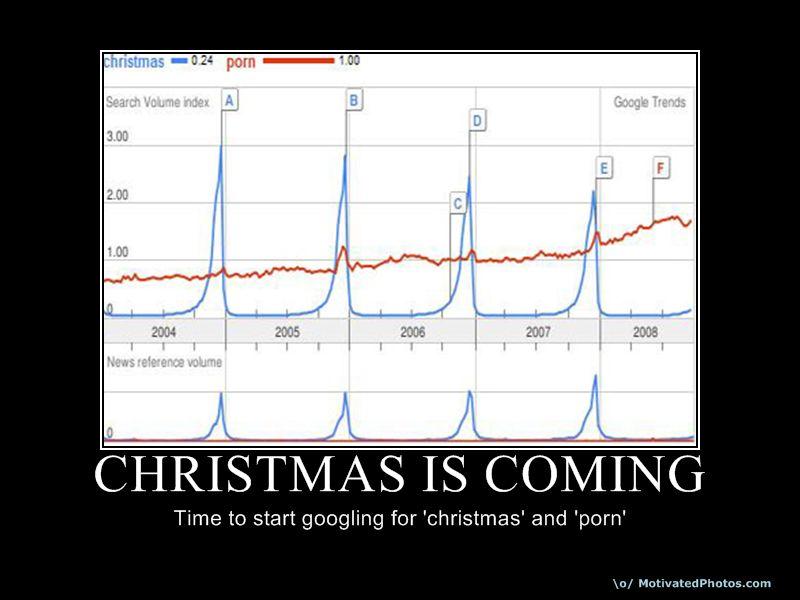 Christmas is Coming