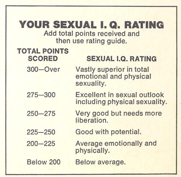 Sexual iq test