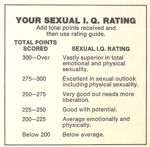 1972 Sexual I.Q. Test