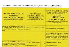 COMPARACION DE LA LEY DEL PROFESORADO Y LA PROPUESTA DEL CEN DEL SUTEP (QUE AVALAN LA LEY 29062)