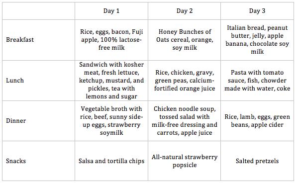 diet plan breakfast lunch dinner plus belle la vie pblv