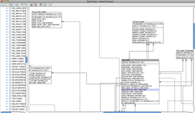 Dimitri gielis blog oracle application express apex sql modeler as far as ive tested powerarchitect it looks very promising its definitely a tool i will try a bit more in the future ccuart Images