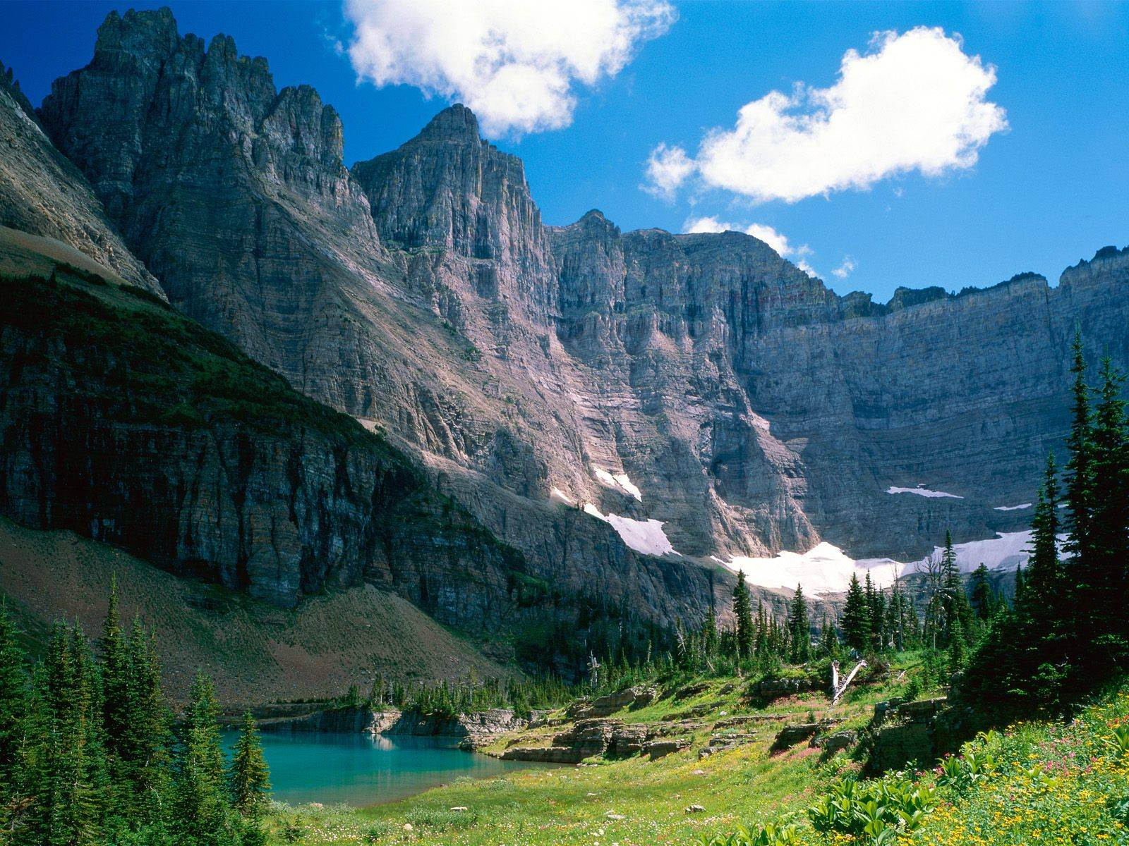 Best Places In The Usa Montana