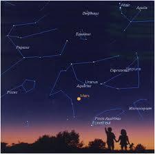 rasi bintang