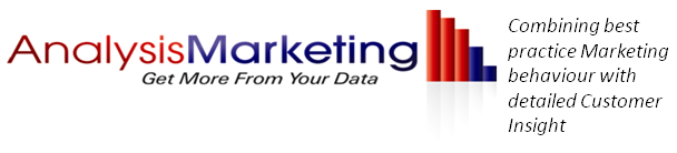 Analysis Marketing