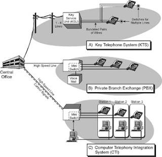 Telecom Made Simple 04 01 2008 05 01 2008