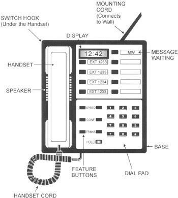 telecom made simple parts of the telephone rh simple telecom blogspot com Old Telephone Parts Parts of a Telephone