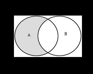 La física cuántica, lógica y filosofía, fantasía logica