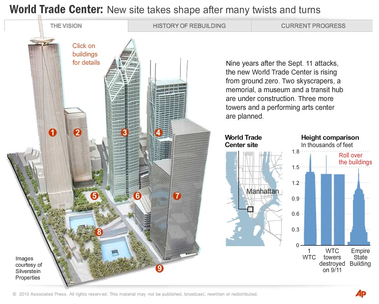 Kristin carringer infographics 5 maps for Interieur world trade center