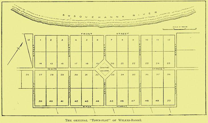 Town Plot