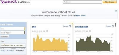 SEO y Social Media Trends en Yahoo Clues