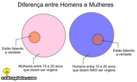 grafico-homens-mulheres.jpg (550×330)