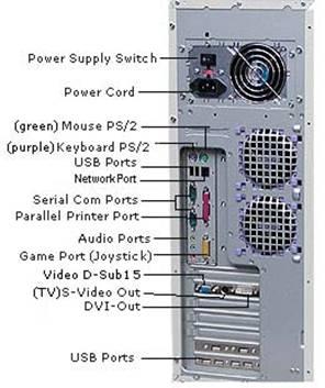 ... pintu atau lubang pada system komputer sebagai jalur transfer data