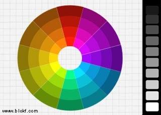 zero mind tips mencampur dan mengombinasikan warna pakaian