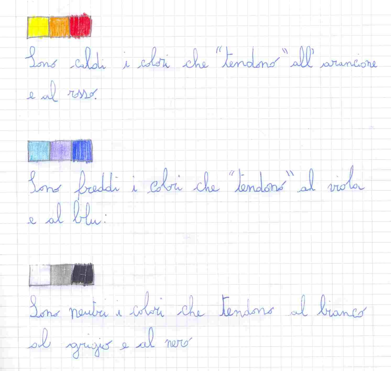 Famoso La teoria dei colori spiegata ai bambini HY68
