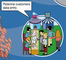 Firstream Process. Potential customers data entry