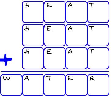 Criptoaritmética, Alfamética, Criptosumas