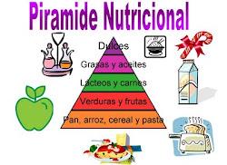 PIRAMIDE NUTRICIONAL.
