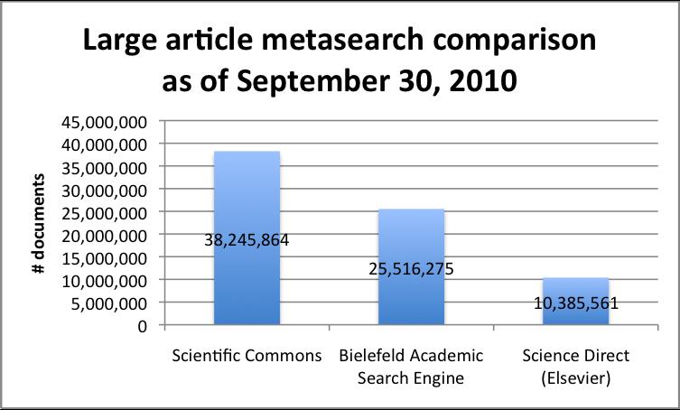 Scientific journal search engine