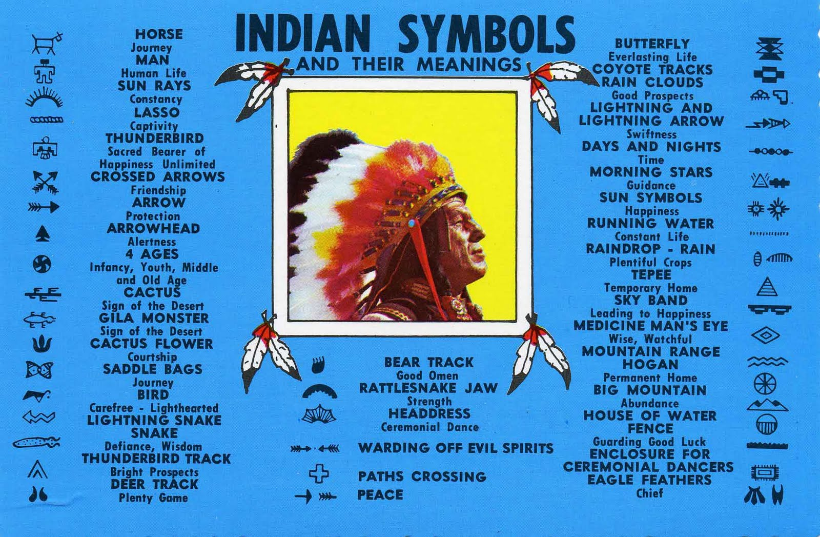 The Thunderbird And The Medicine Mans Eye Seeing Symbols