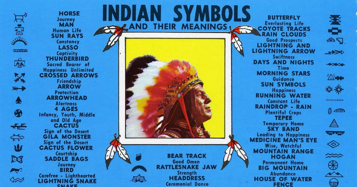 The Thunderbird And The Medicine Mans Eye Seeing Symbols