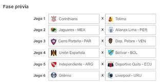 Tabela da Libertadores 2011