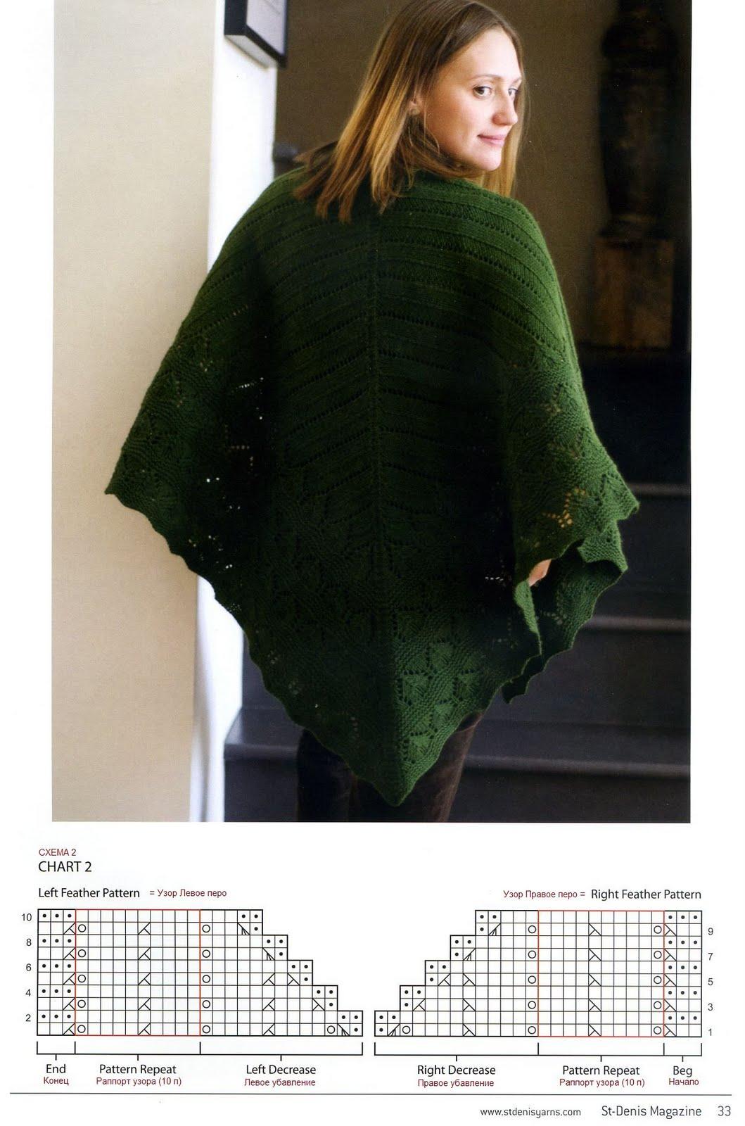 кайма спицами для шали схемы и описание