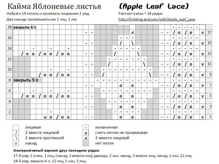 http://3.bp.blogspot.com/_uSCALSuCBNg/S6tGFtNHs_I/AAAAAAAAIf8/phaSOj7B9EI/s1600/Apple_Leaf_Lace_chart.jpg.jpg
