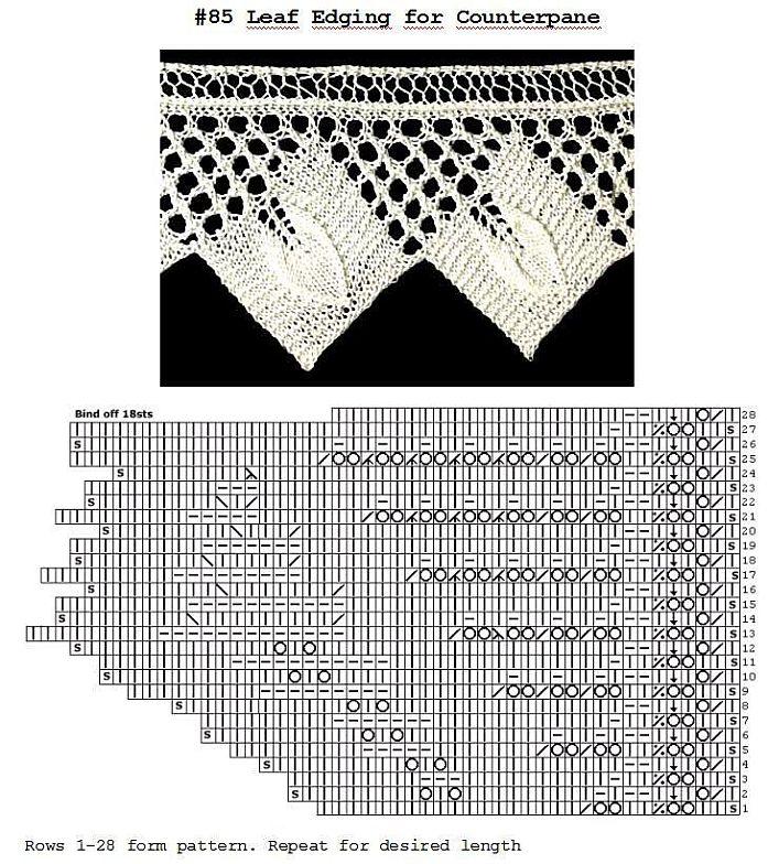 Схема узор павлиний хвост спицами