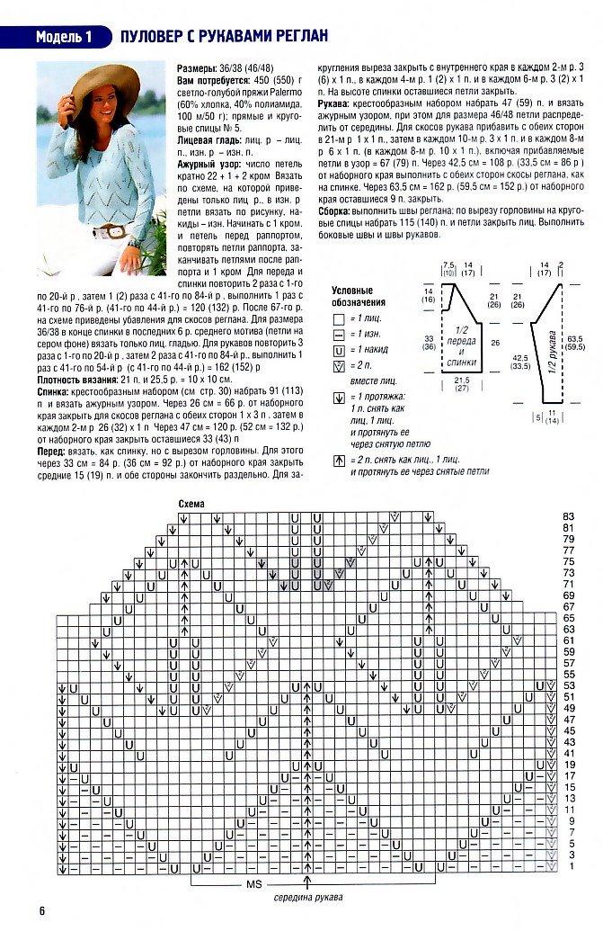 Кофты вязанные от горловины спицами со схемами