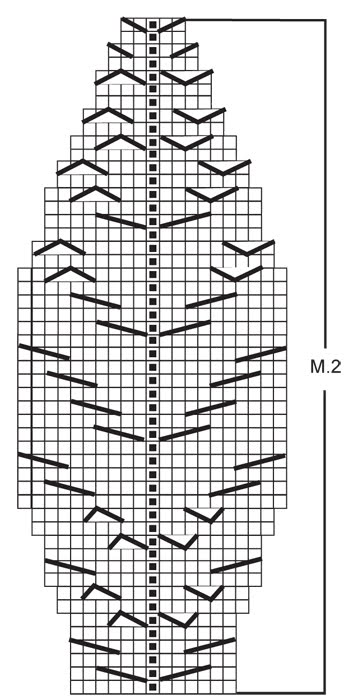 схема баскський берет