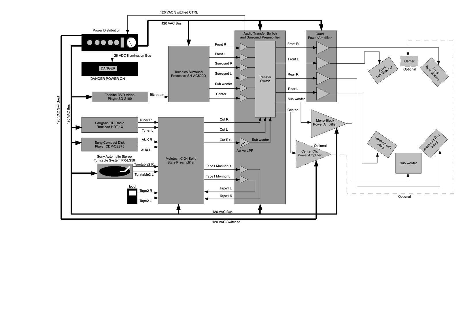 Pleasing Mr Vacuum Tube Block Diagram Of My Vacuum Tube Home Theater System Wiring Cloud Scatahouseofspiritnl