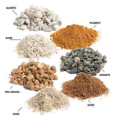 Building Material Resources Portland