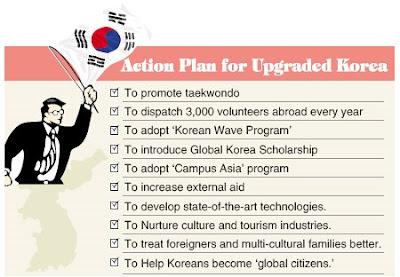 Action Plan from KoreaTimes