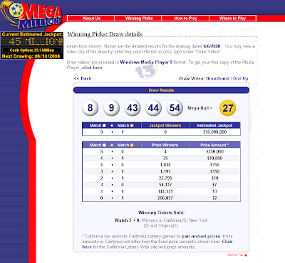 """MEGA MILLIONS – """"Learn from History"""" ???"""
