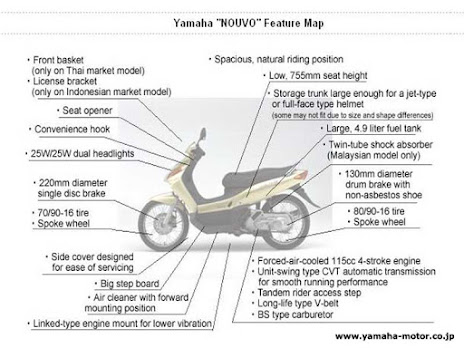 wiring diagram nouvo z wire center u2022 rh sischool co Nouvo Z Logo Yamaha Nouvo Z Specification