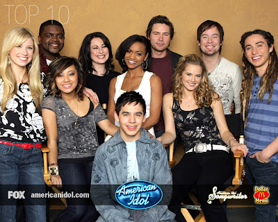 Hollywood Actress: American Idol – Top Ten Performance Show Season 9 Episode 26 Airdate :  winner show sweet american