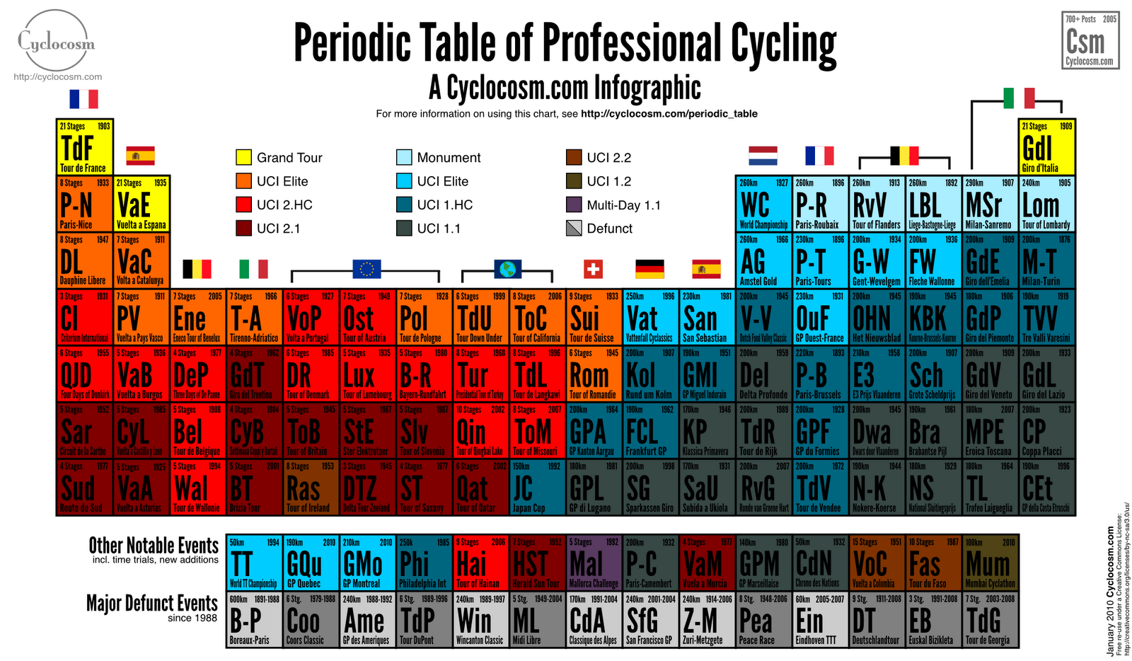 Periodic table information gallery periodic table images periodic table information 28 images periodic table wallpapers periodic table information by beautiful lies infographics inspirations gamestrikefo Image collections