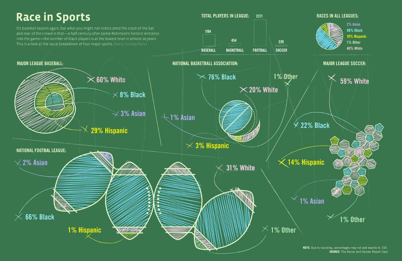 infographics, infograpjic